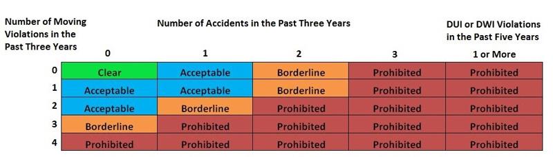 insurance_chart